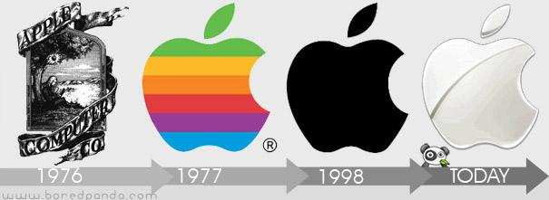 Apple, MacIntosh & Mac - Evolution