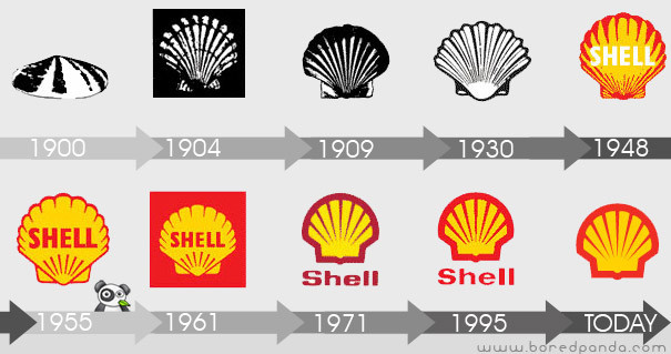 Shell Evolution