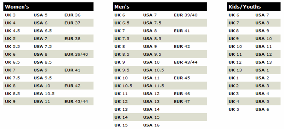 International Shoe Size Conversion Tables and Charts. KENGÄN KOKO EU US UK